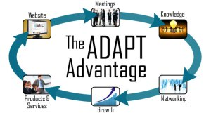 AdaptAdvantage