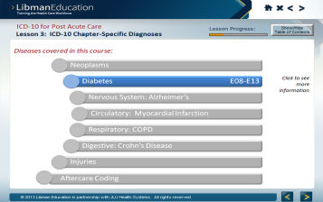 icd-lesson-3-table-of-contents